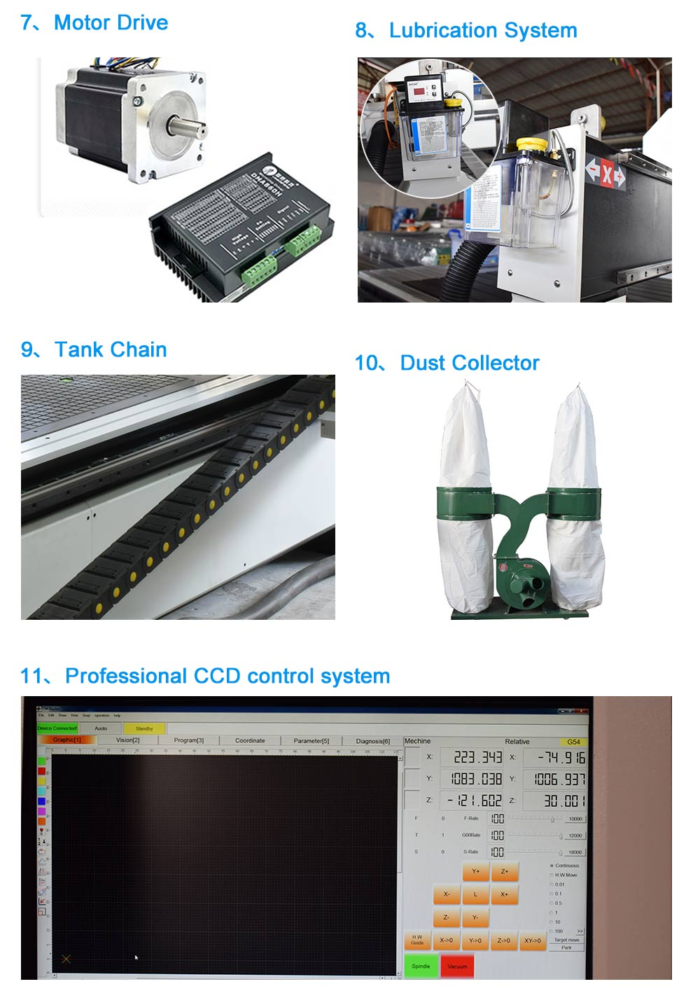 CCD Cnc Router Cutting Machine With Stepper Motor Driver